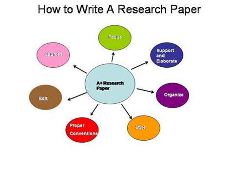 Research paper about study habits pdf - ladtemorg